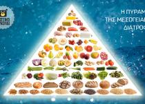 Η πυραμίδα της μεσογειακής διατροφής και τα οφέλη της